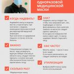 Правила_использования_маски